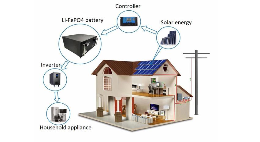 48V 100Ah磷酸铁锂电池组适用于家庭储能